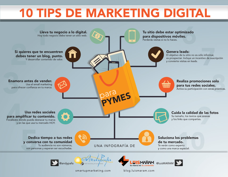 Consejos Marketing Digital